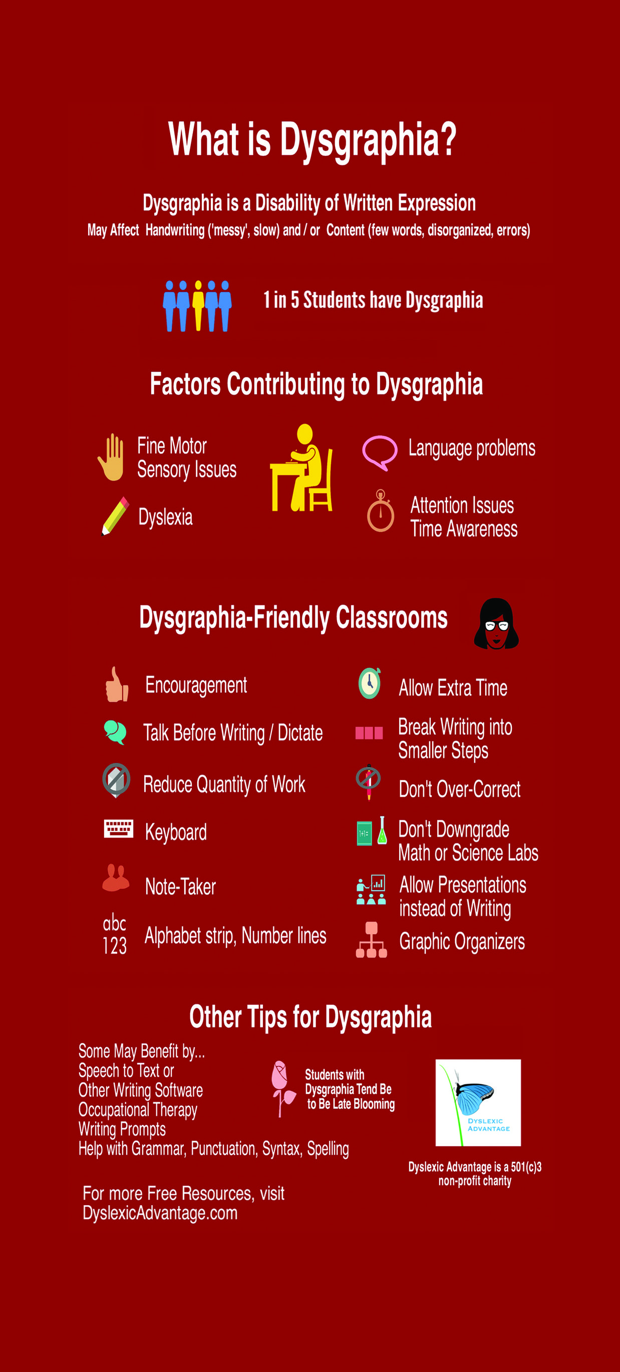 differentiated instruction strategies for students with disabilities