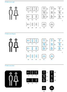 instructions signs for toilets