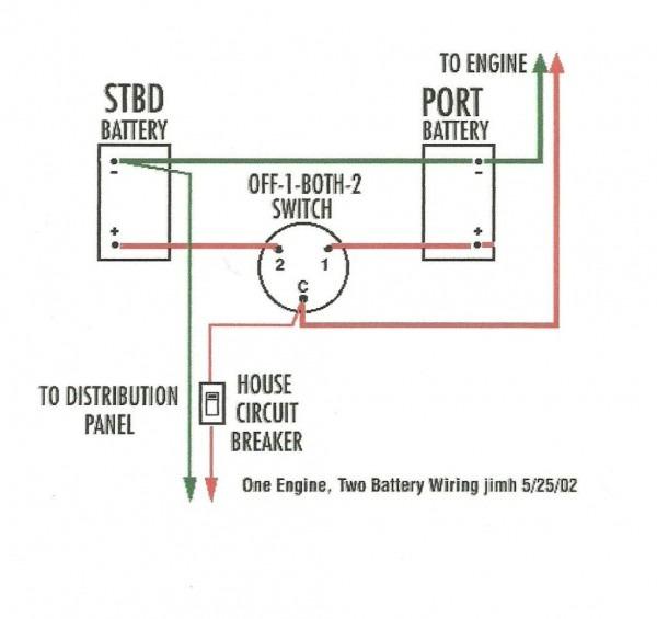 Perko Battery Switch Installation Instructions