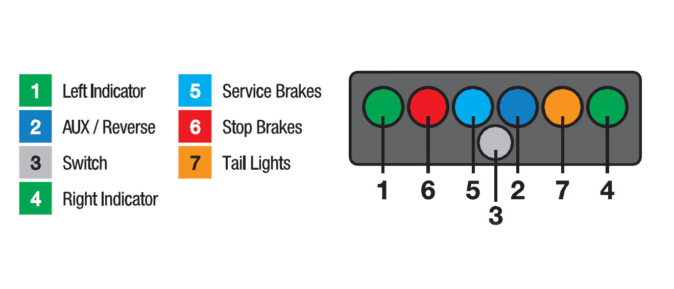 wiring instructions for 7 pin flat plug trailer