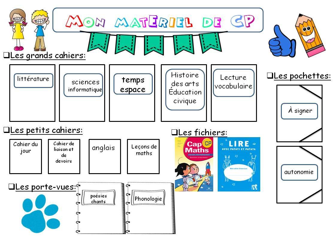 instruction au fond en anglais