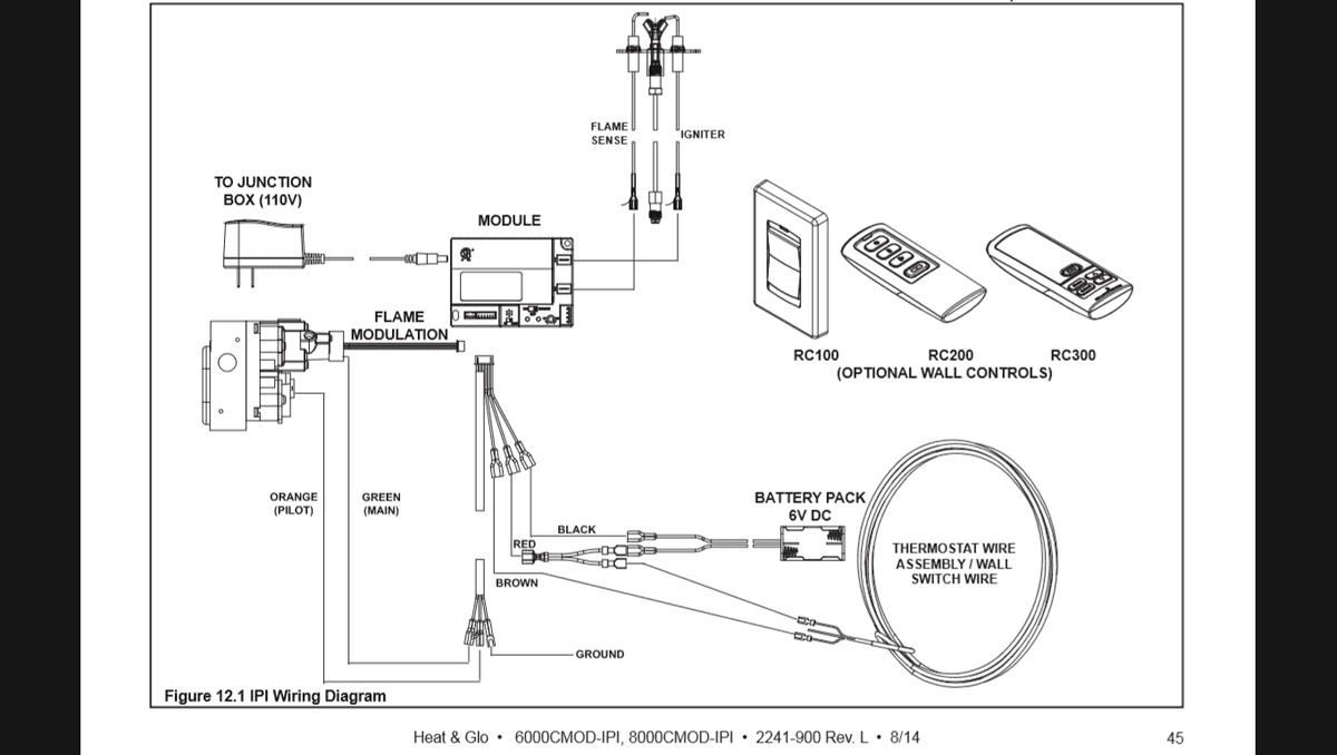 instructions for heat and glow heater