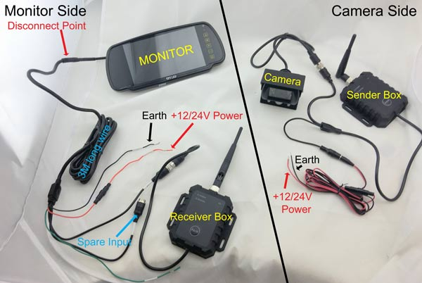 reversing camera wiring instruction